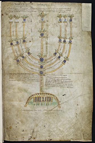 Seven-branched candlestick