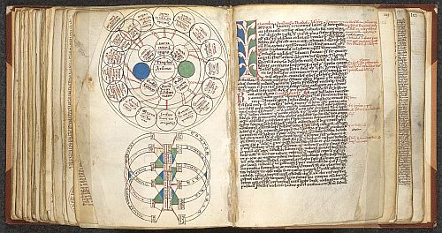 Diagrams and decorated initial