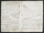 f. 88, displayed as an open bifolium with f. 84v: diagram