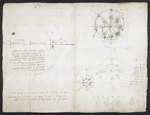 f. 213v, displayed as an open bifolium with f. 212: diagram