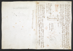 f. 251v, displayed as an open bifolium with f. 250: sketches and notes