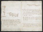 f. 258, displayed as an open bifolium with f. 261v: notes and crude sketches