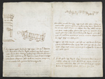 f. 261v, displayed as an open bifolium with f. 258: sketches and notes