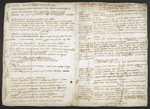 f. 266, displayed as an open bifolium with f. 267v: notes