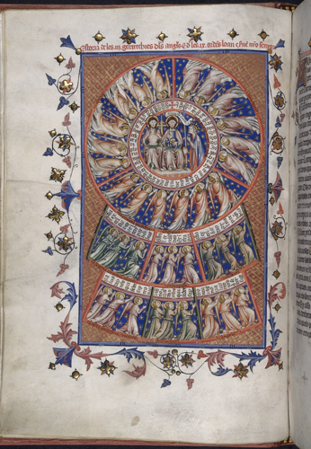 The Nine Choirs of Angels surround Jesus, God the Father, and Mary