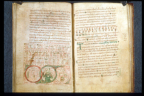 Table of the finger calculation of the Computus