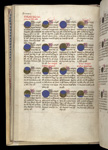 Table of eclipses