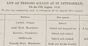 Official report into the Peterloo Massacre