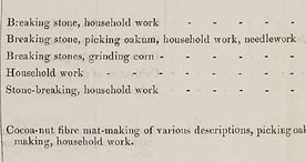 Workhouse Labour, 1852
