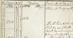 Detail of Halsewell Logbook - 14th May 1779