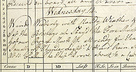 Detail of Halsewell Logbook- 14th May 1781