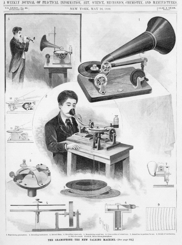 The invention of the talking machine