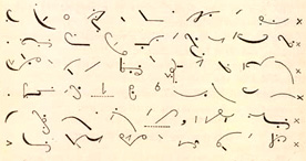 Detail of shorthand alphabet