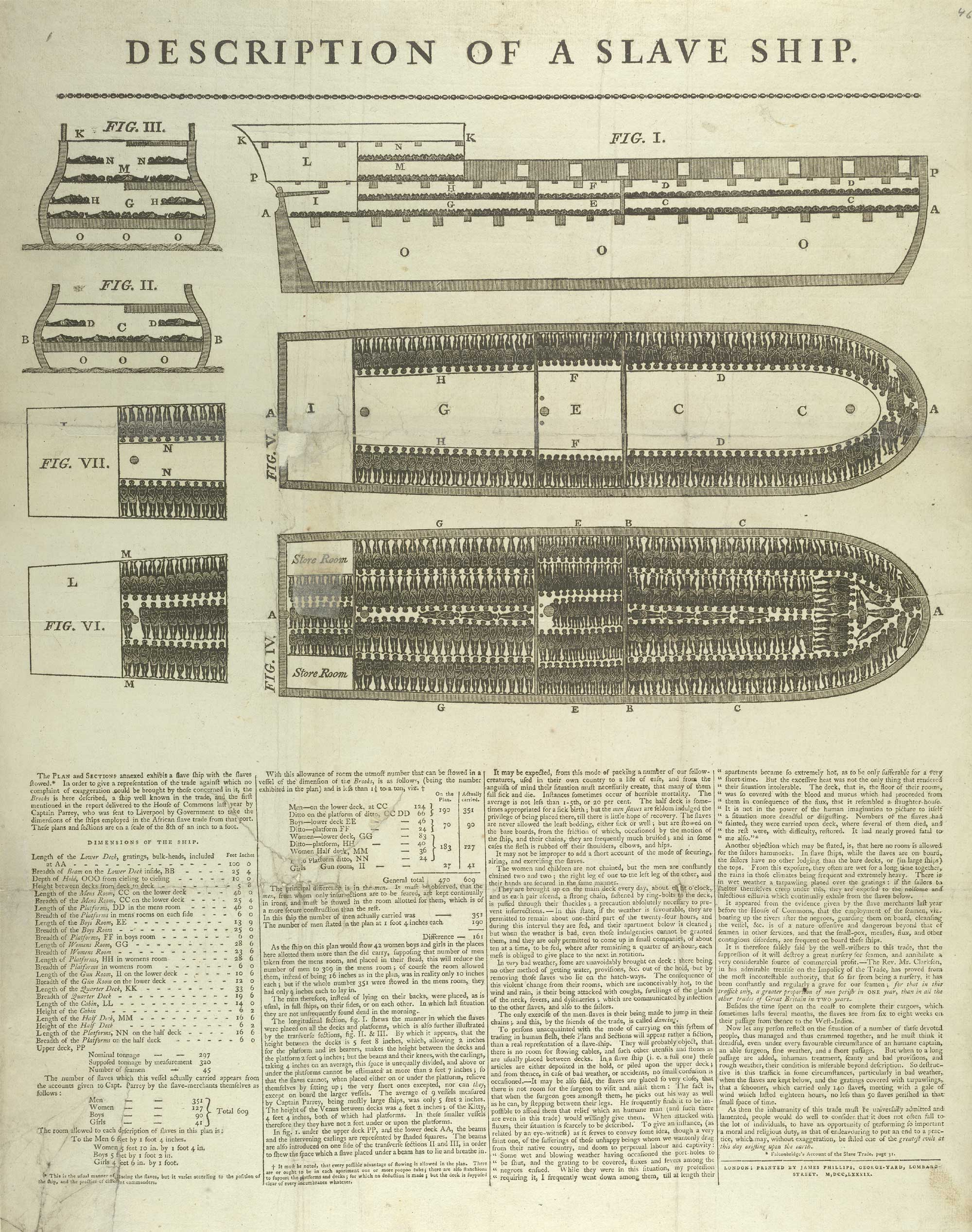Of a slave ship diagram of a slave ship pooptronica Images