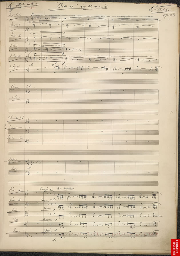 Manuscript page from 'Ballade in A minor'