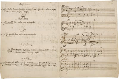 Image of Mozart's Thematic Catalogue - ff.2v-3r
