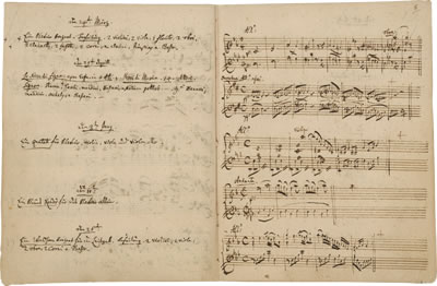 Image of Mozart's Thematic Catalogue - ff. 7v-8r