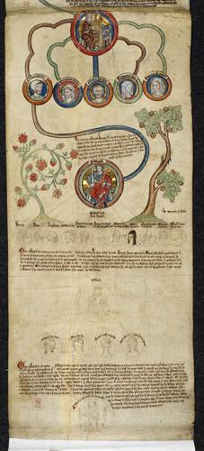 From Henry III to Edward III