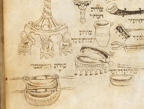 Temple implements