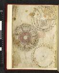 Astronomical diagrams