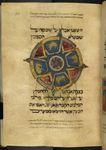 The unleavened bread