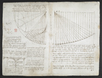 f. 84v, displayed as an open bifolium with f. 88: diagram, sketch