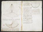 f. 86, displayed as an open bifolium with f. 87v: diagram
