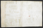 f. 244v, displayed as an open bifolium with f. 247: blank page