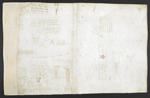 f. 247, displayed as an open bifolium with f. 244v: blank page.