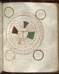 Tidal wheel