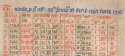 Sloane MS 1110, f. 29v