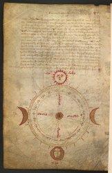 Arundel MS 501, f. 26v