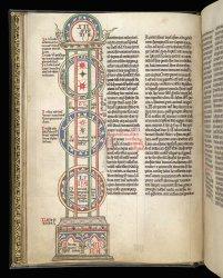 Egerton MS 3088, f. 17v