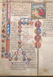 Kings MS 395, f. 2