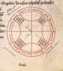 Sloane MS 2424, f. 24v