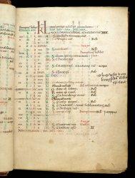 Arundel MS 155, f. 7