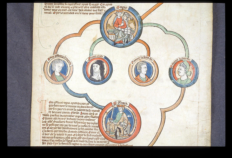 Anglo Saxon Kings And Laws of Anglo-saxon King Edgar