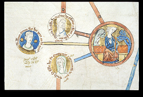 william aetheling und seine family, british library
