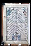 Table of the Ten Commandments