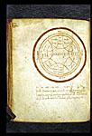 ~Annus - Mundus - Homo~ diagram