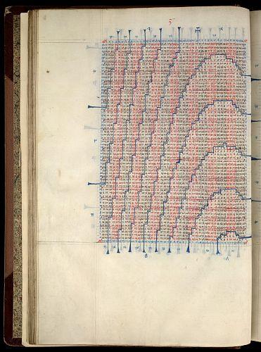 Oxford almanac tables