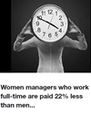 Calling time on the gender pay gap 2015. (Infographic)