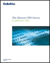 The Deloitte CFO survey: confidence dips