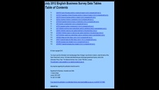 July 2012 English Business Survey data tables