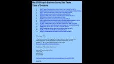May 2012 English Business Survey data tables