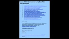 October 2013 English Business Survey data tables