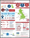UK Biopharmaceutical sector: strength and opportunity 2015