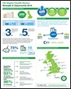 UK Digital Health sector: strength and opportunity 2015