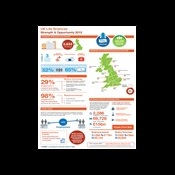 UK Life Sciences: strength and opportunity 2015