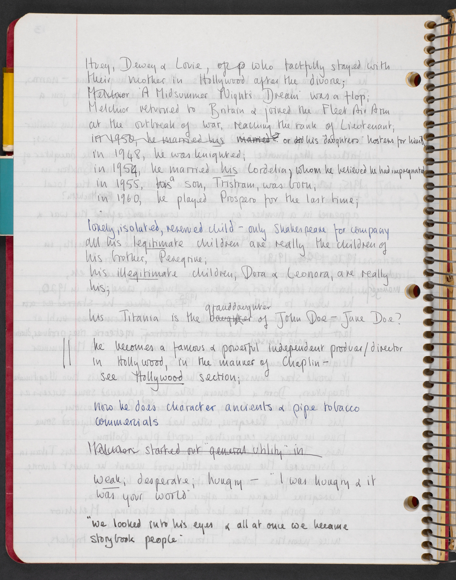 Notebook used by Angela Carter for Wise Children